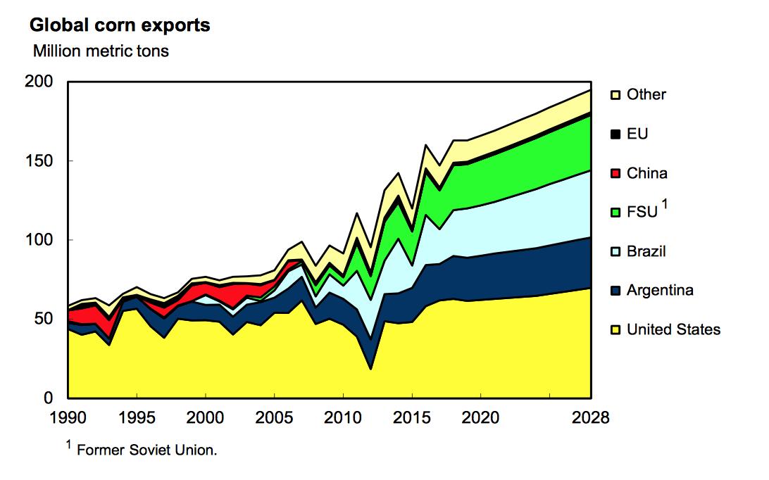 ERS Analysis: Southeast Asia- Growing Meat Demand, Feedstuffs