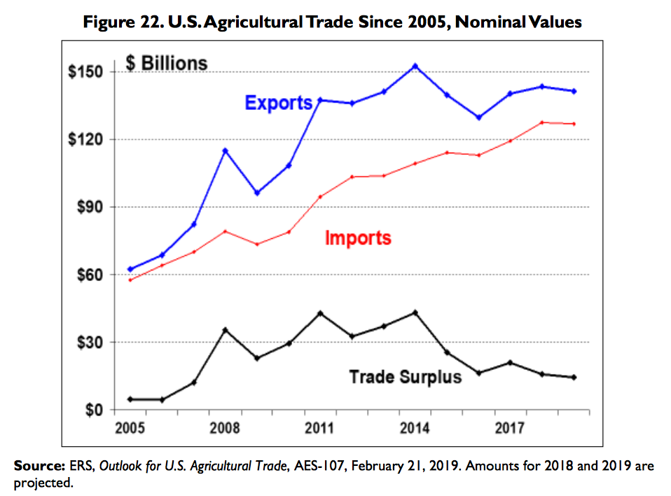President Trump Threatens More Tariffs on Chinese Goods