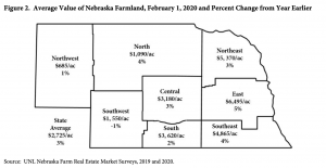 Amid Weaker Economic Conditions, Reports Suggest Farmland Values Holding Steady